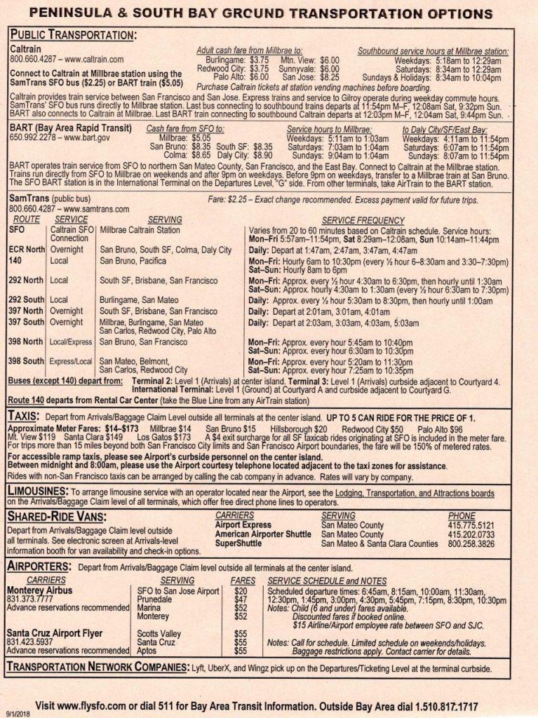 サンフランシスコ国際空港 交通案内 SFO ground transportation guide