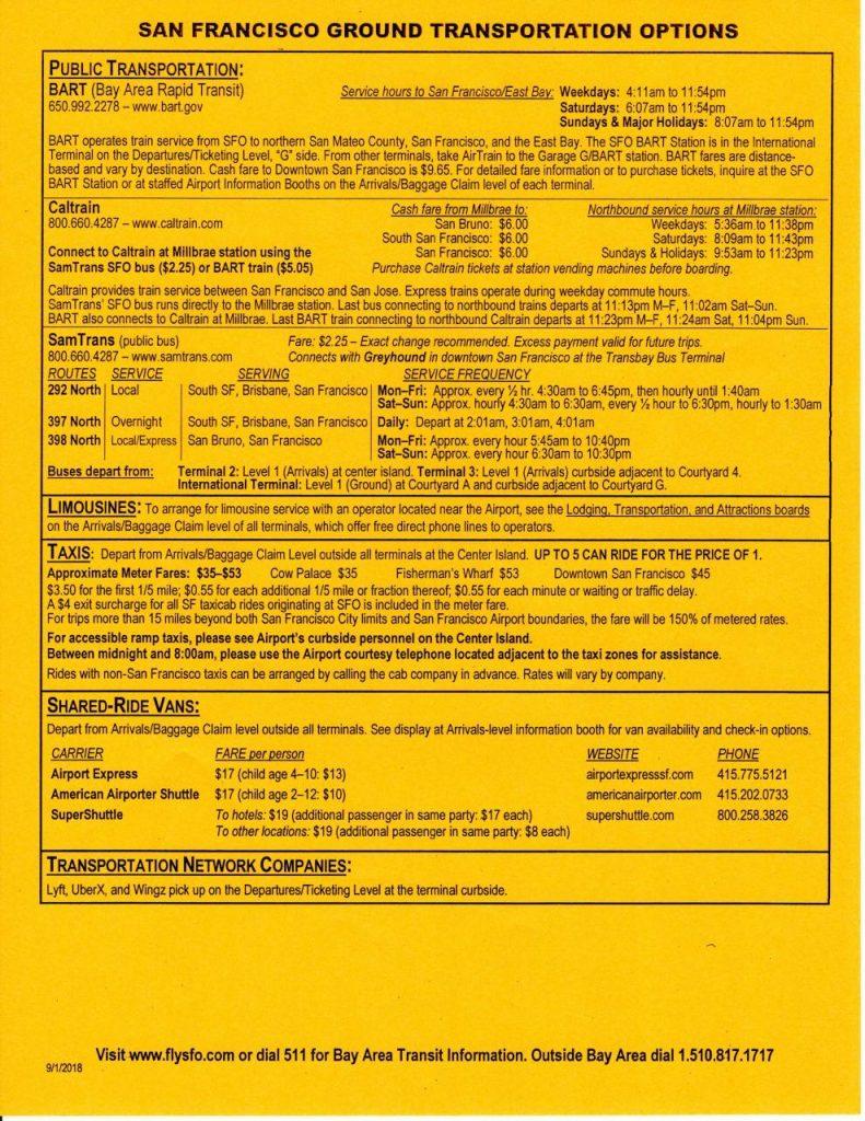 サンフランシスコ国際空港からサンフランシスコ市内への交通手段 SFO to San Francisco ground transportation guide